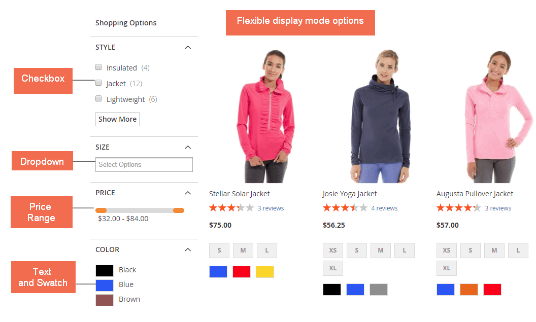 Magento 2 Layered Navigation extension BSSCommerce