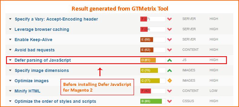 defer parsing of javascript magento gtmetrix code bsscommerce