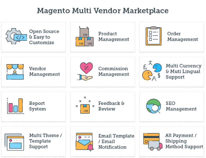5-Suggestions-For-Best-Magento-2-Marketplace-Extensions-2020