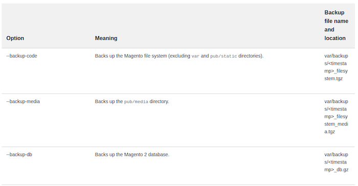 how-to-uninstall-Magento-extension-command-line
