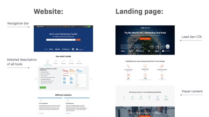 landing-page-comparison