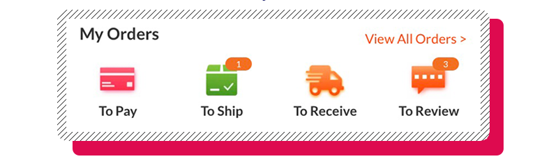 order-tracking-process